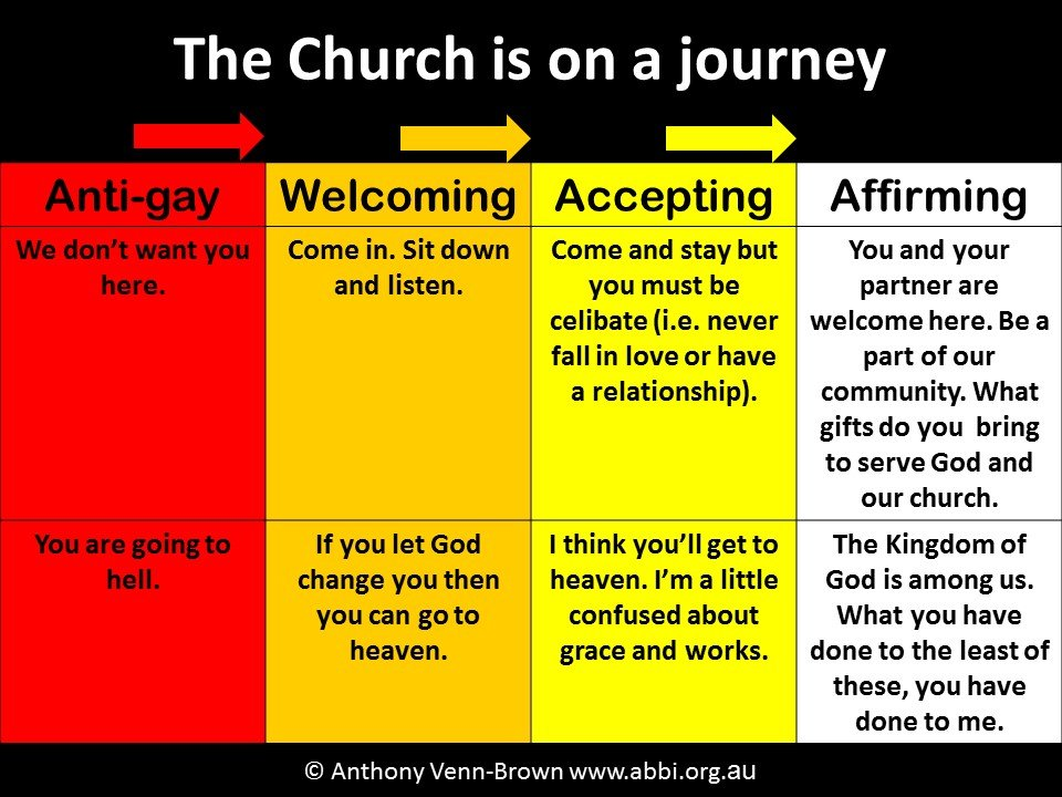 welcoming, accepting, affirming