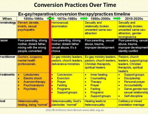 Conversion therapy timeline – what's the same, what has changed